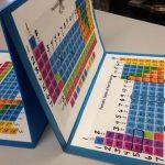 25 простых советов, как выучить таблицу Менделеева максимально легко и быстро!